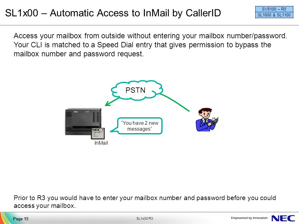 SL1x00 – Automatic Access to InMail by CallerID