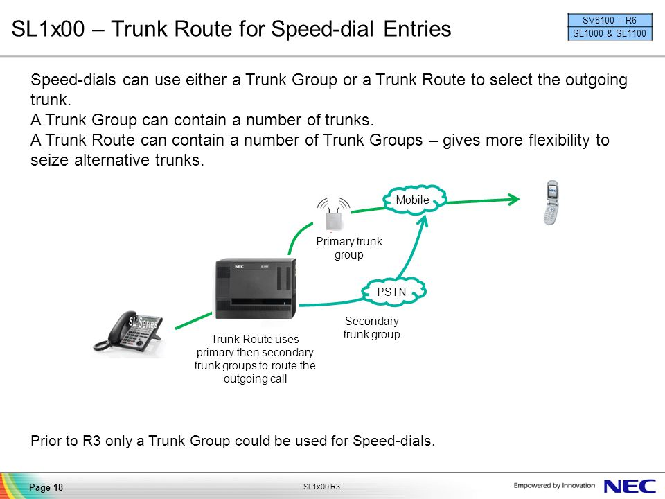 SL1x00 – Trunk Route for Speed-dial Entries