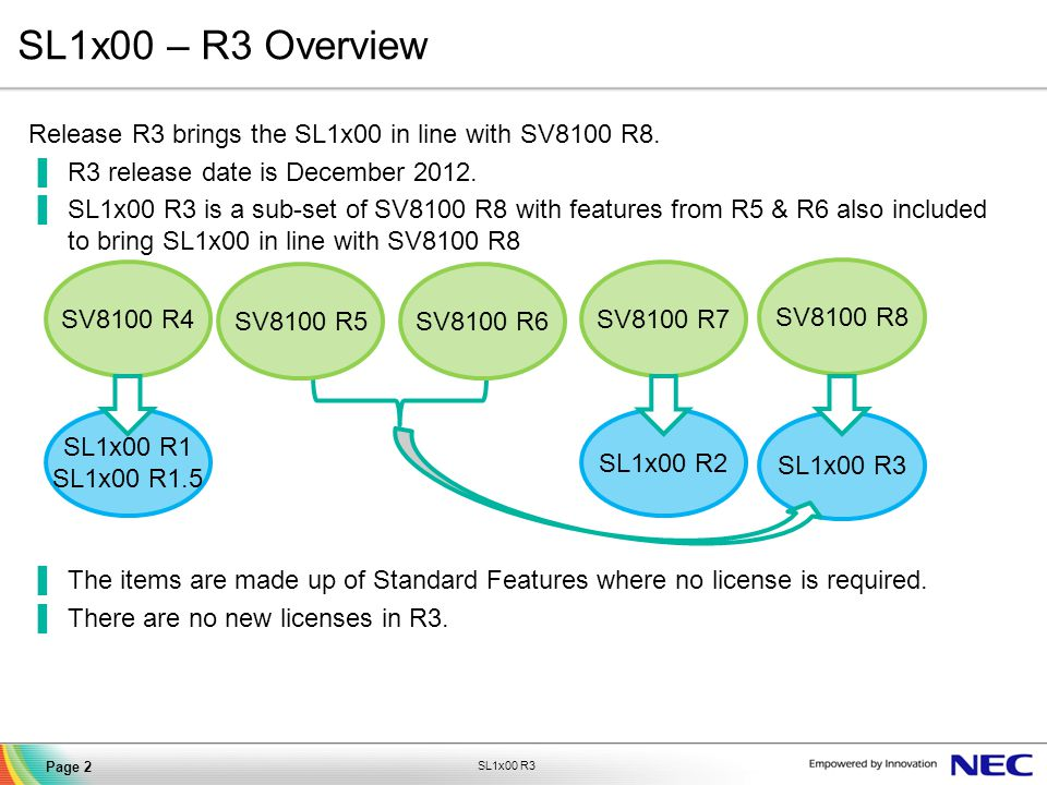 SL1x00 – R3 Overview Release R3 brings the SL1x00 in line with SV8100 R8. R3 release date is December