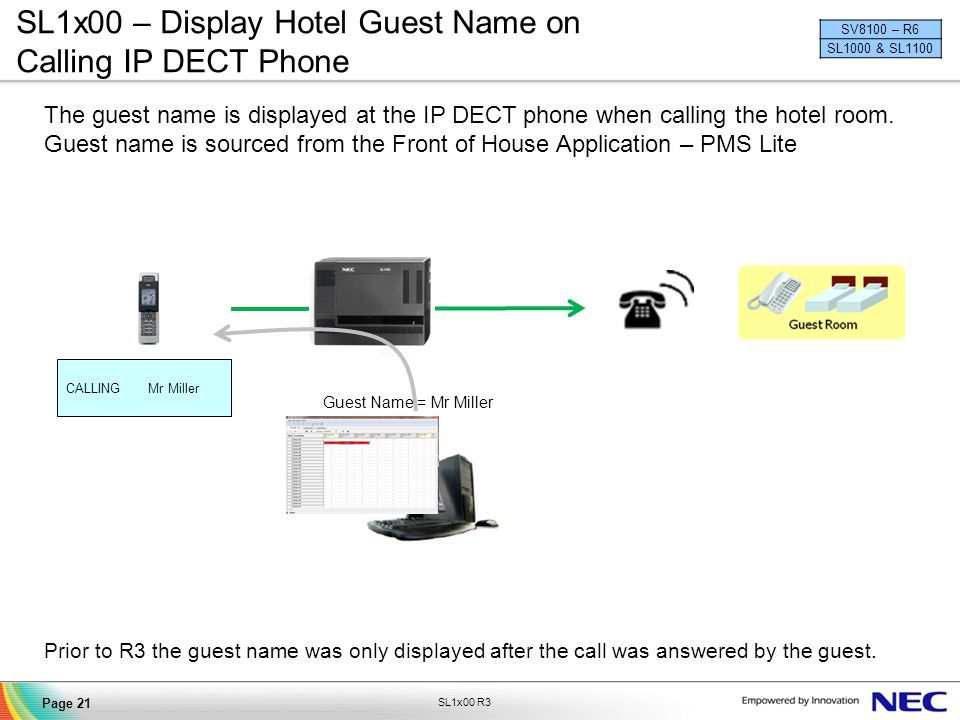 SL1x00 – Display Hotel Guest Name on Calling IP DECT Phone