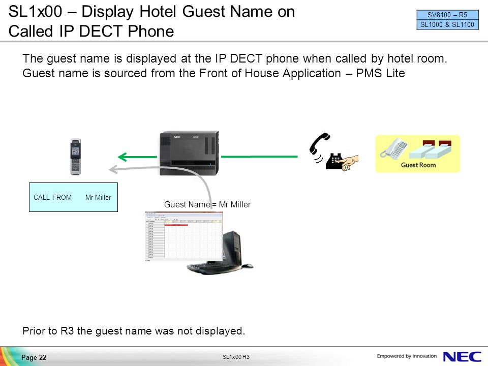 SL1x00 – Display Hotel Guest Name on Called IP DECT Phone