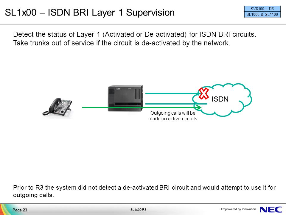 SL1x00 – ISDN BRI Layer 1 Supervision