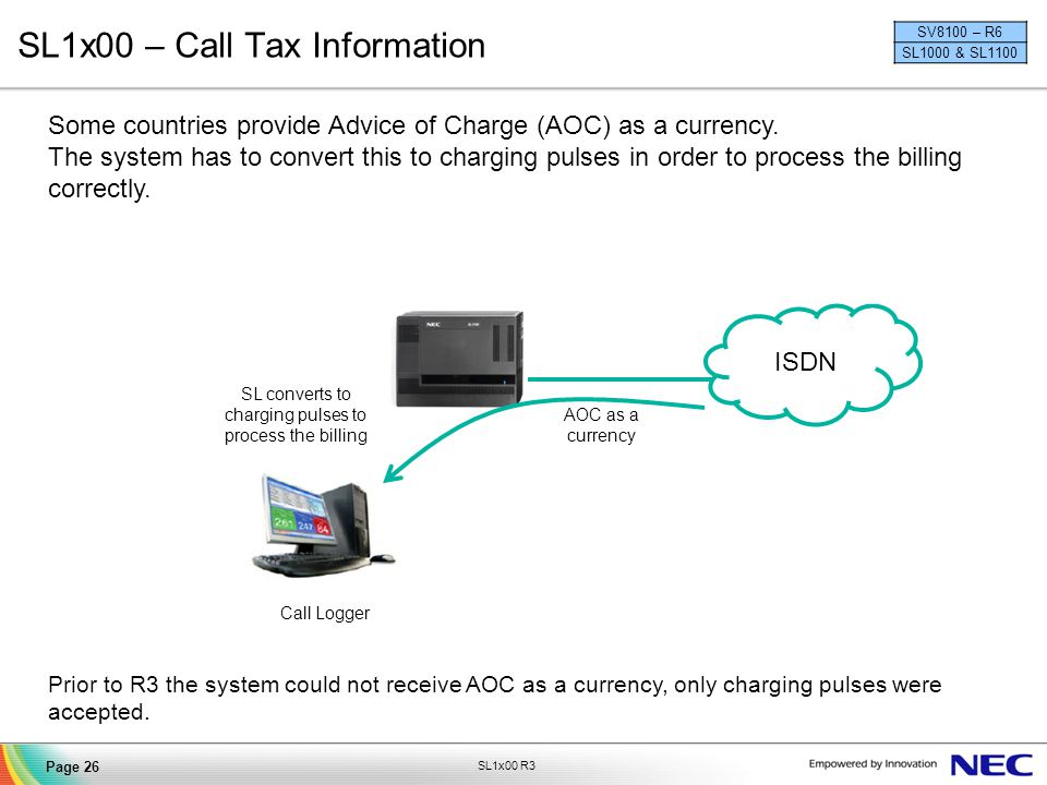 SL1x00 – Call Tax Information