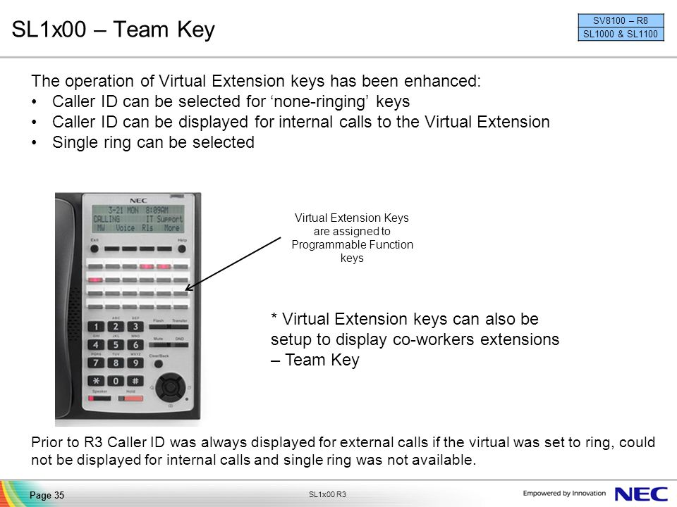 Virtual Extension Keys are assigned to Programmable Function keys