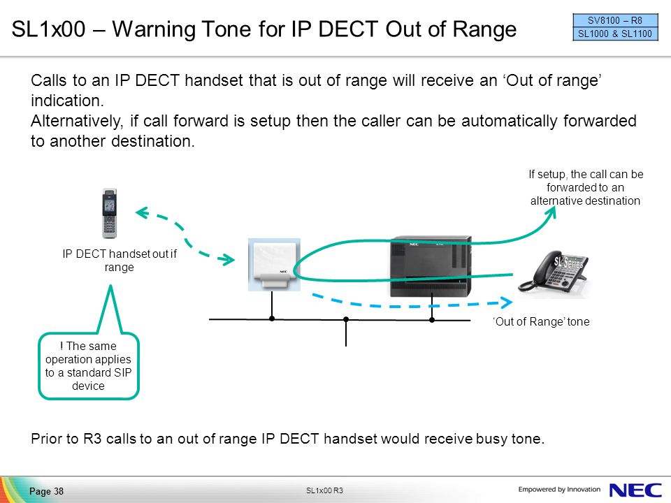 SL1x00 – Warning Tone for IP DECT Out of Range