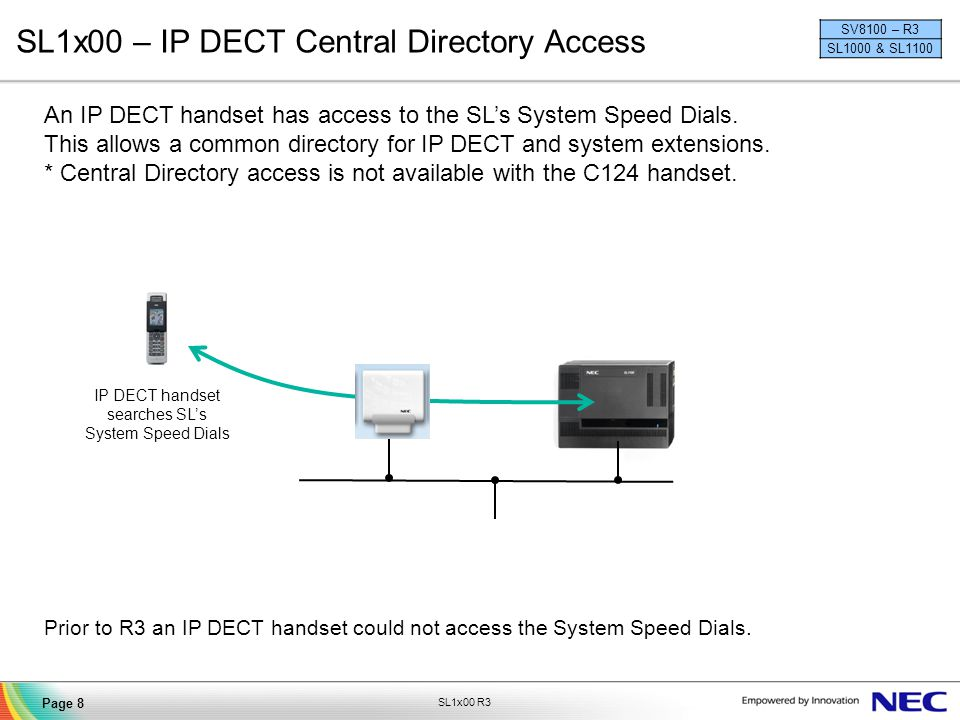 SL1x00 – IP DECT Central Directory Access