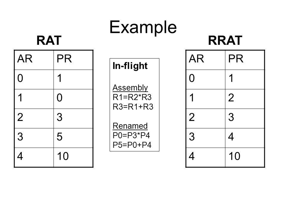 Example RAT RRAT AR PR 1 2 3 5 4 10 AR PR 1 2 3 4 10 In-flight