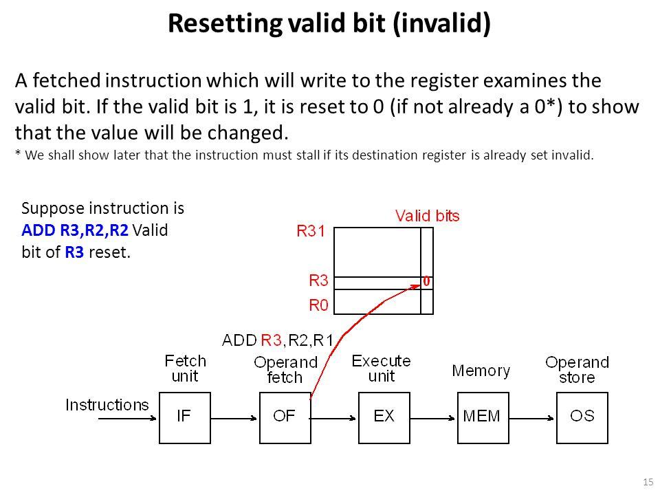 Resetting valid bit (invalid)