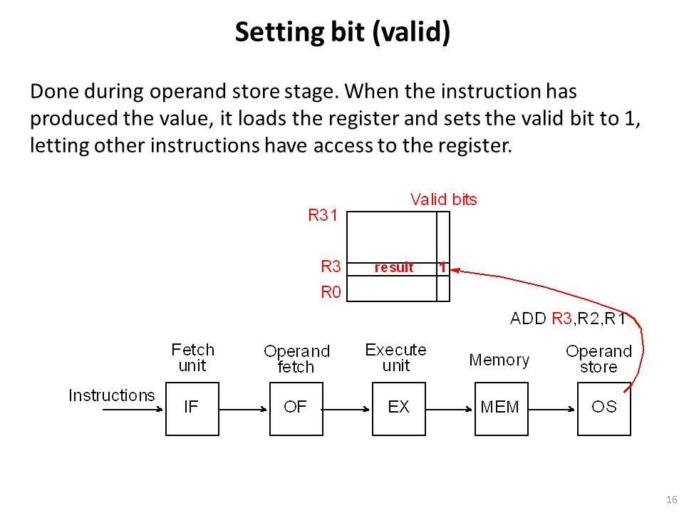 Setting bit (valid)