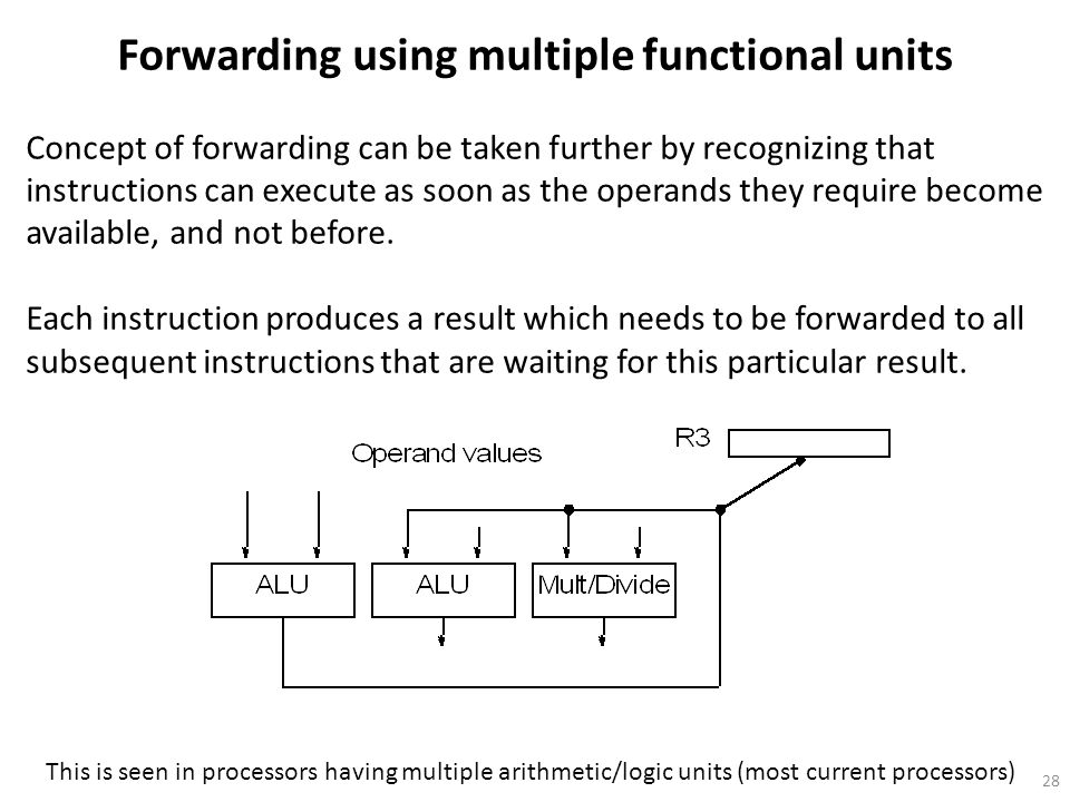 Forwarding using multiple functional units