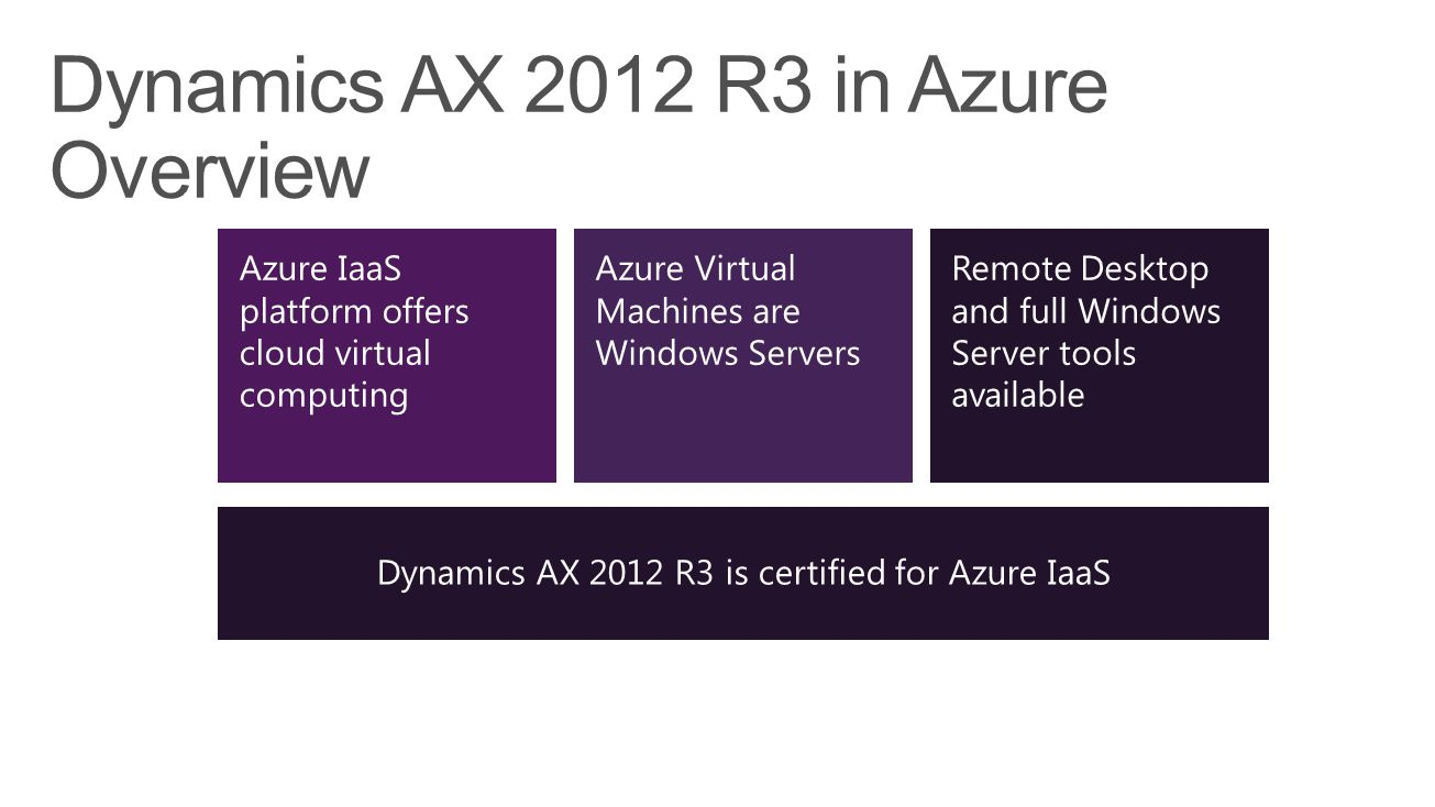 Dynamics AX 2012 R3 in Azure Overview