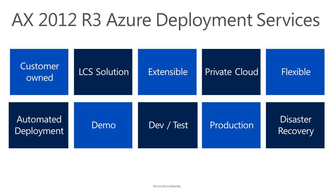 AX 2012 R3 Azure Deployment Services