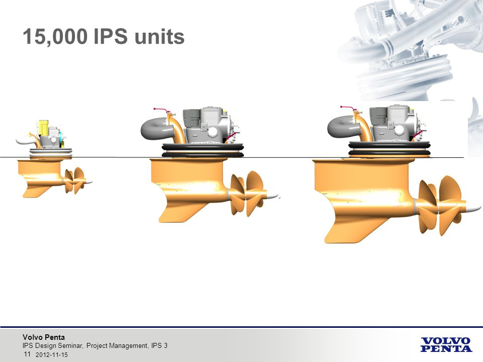 15,000 IPS units Same design philosophy