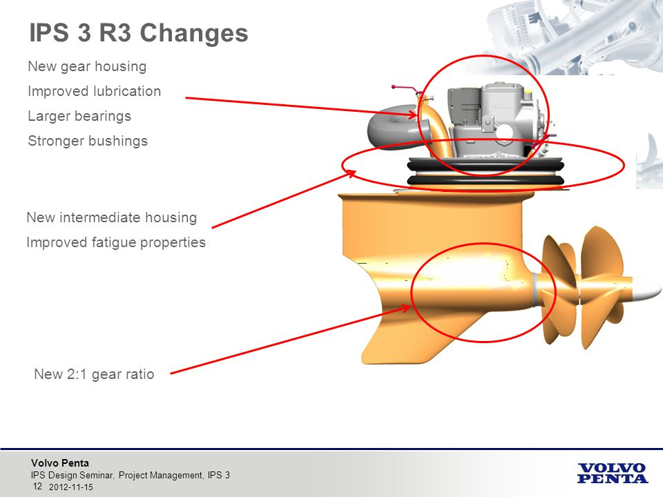 IPS 3 R3 Changes New gear housing Improved lubrication Larger bearings