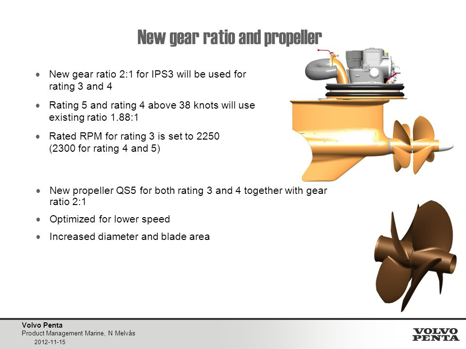 New gear ratio and propeller