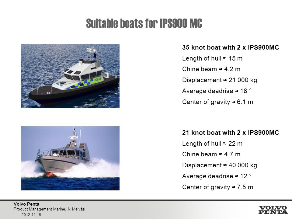 Suitable boats for IPS900 MC