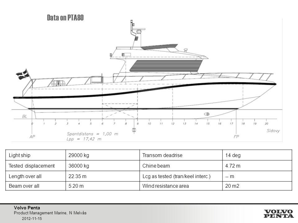 Data on PTA80 Light ship 29000 kg Transom deadrise 14 deg