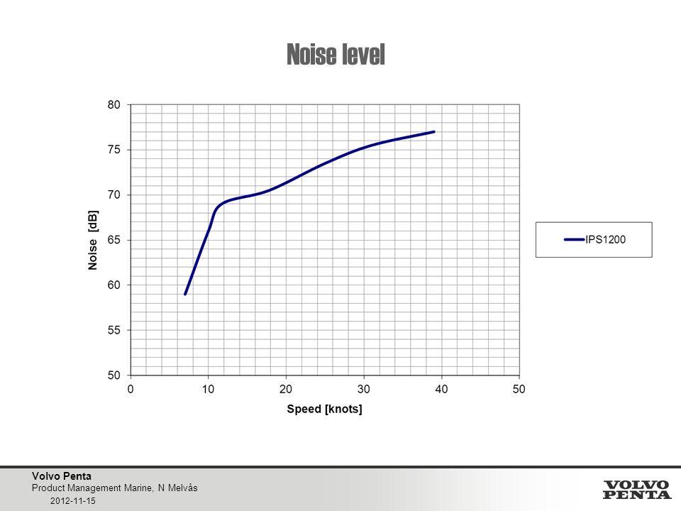 Noise level Product Management Marine, N Melvås 2012-11-15