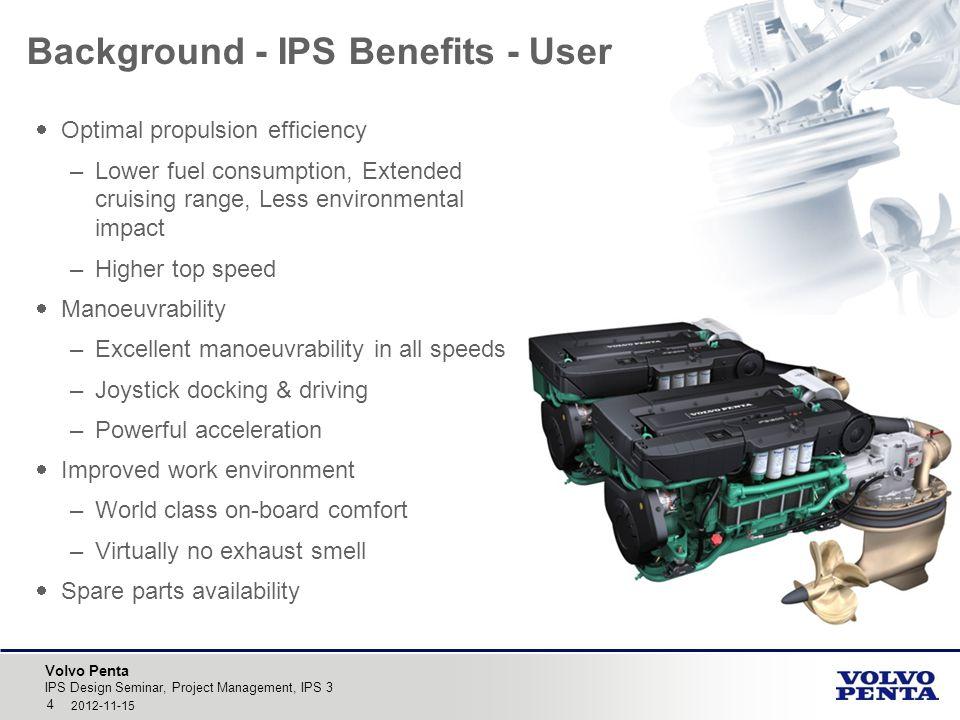 Background - IPS Benefits - User