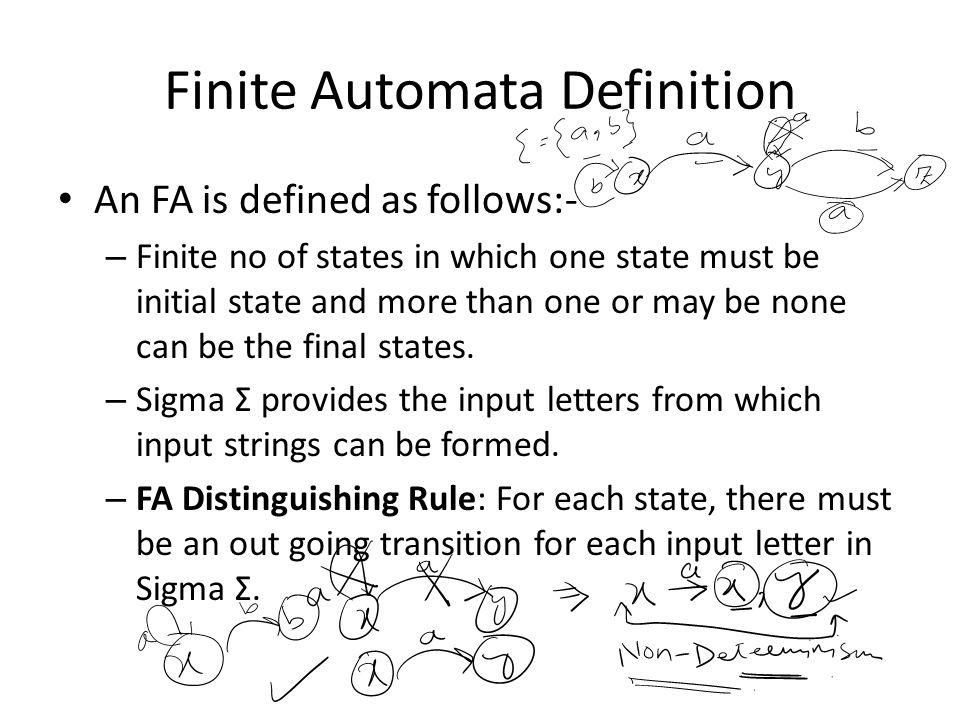 Finite Automata Definition