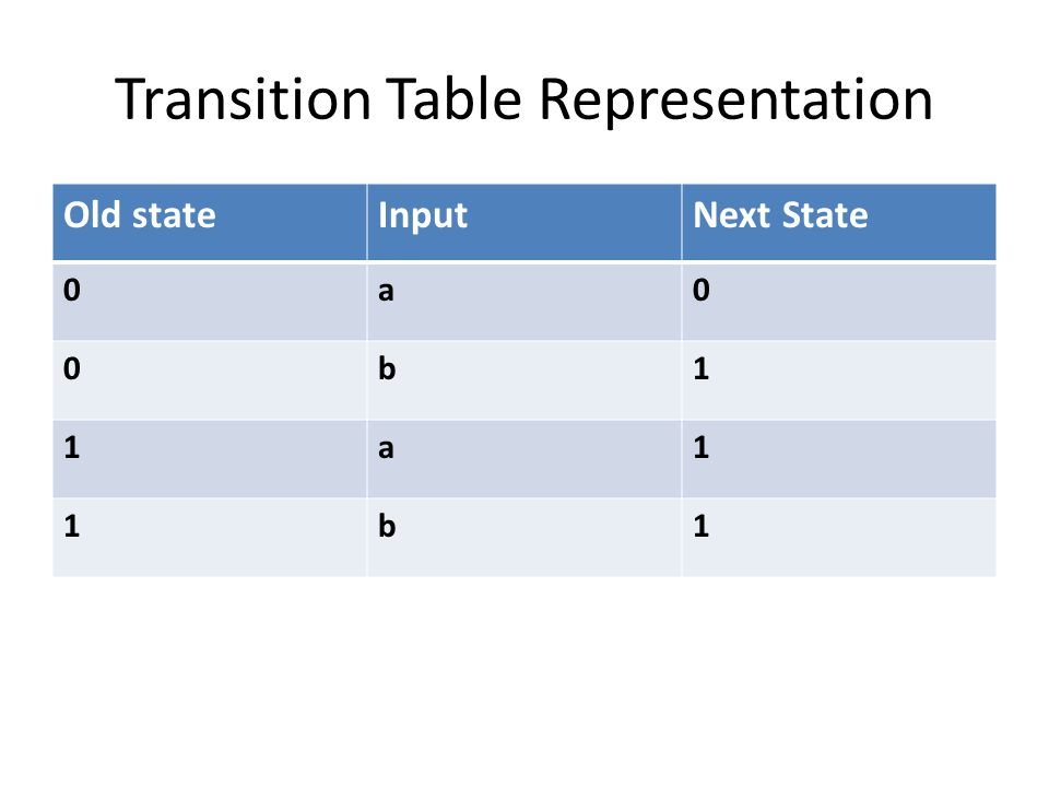 Transition Table Representation