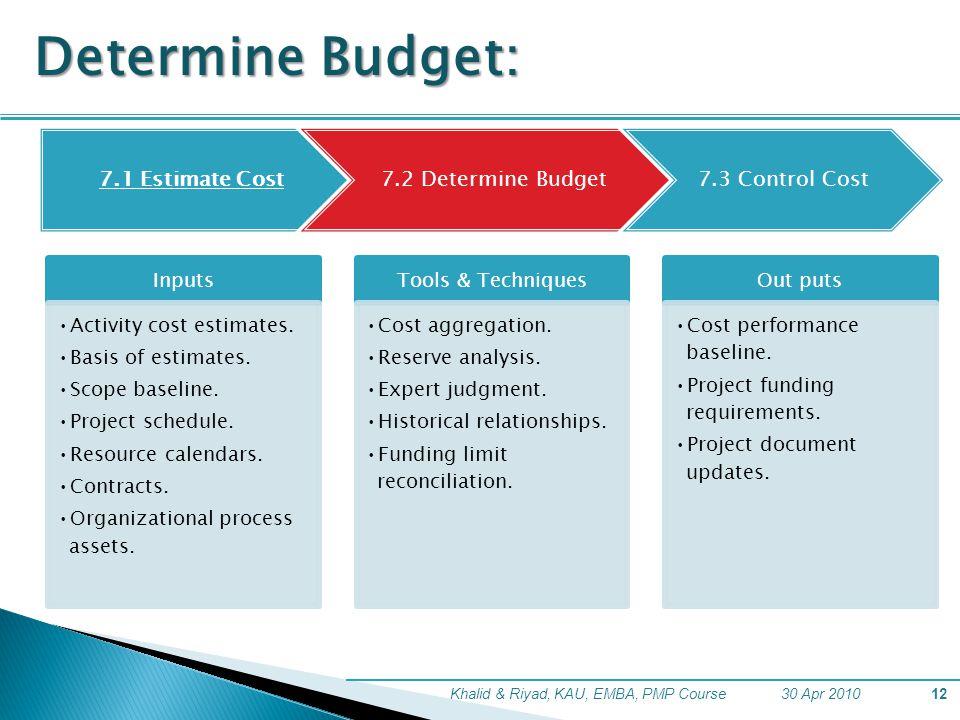 Determine Budget: 7.1 Estimate Cost 7.2 Determine Budget