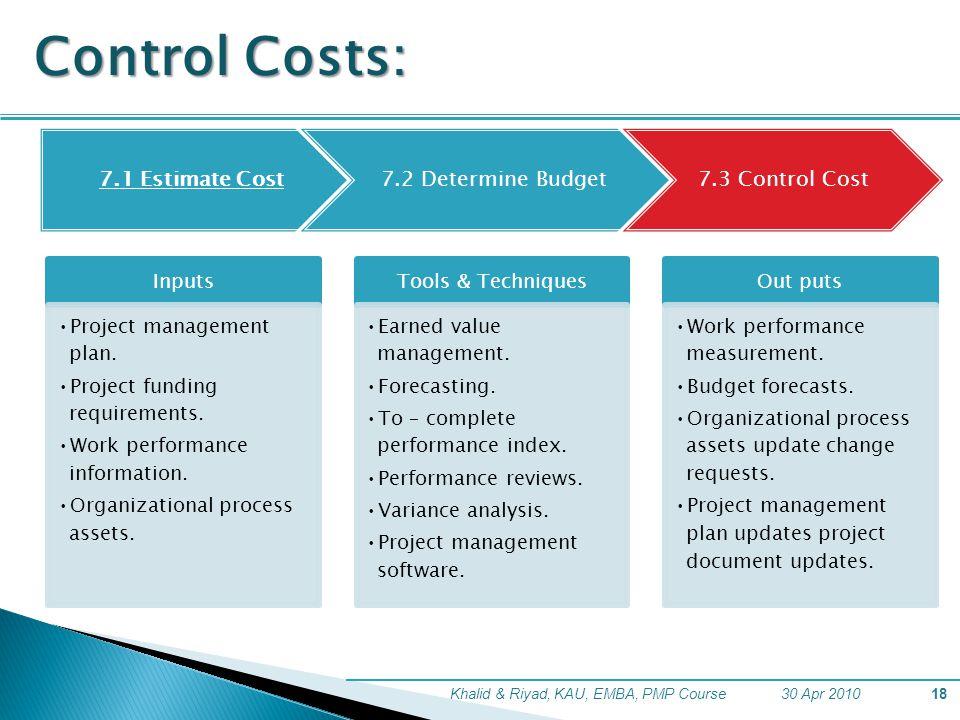 Control Costs: 7.1 Estimate Cost 7.2 Determine Budget 7.3 Control Cost