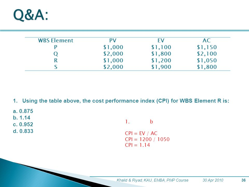 Q&A: WBS Element PV EV AC P $1,000 $1,100 $1,150 Q $2,000 $1,800