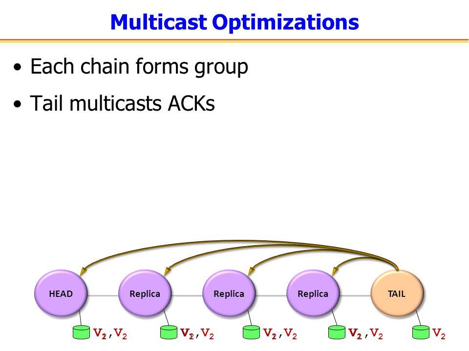 Multicast Optimizations