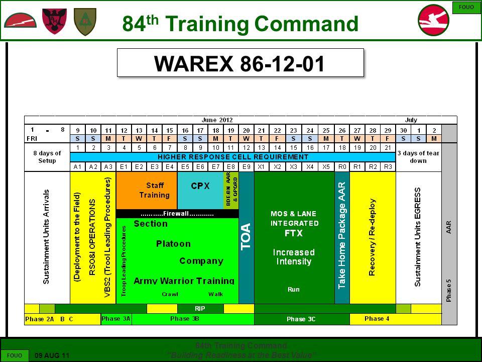 WAREX 86-12-01
