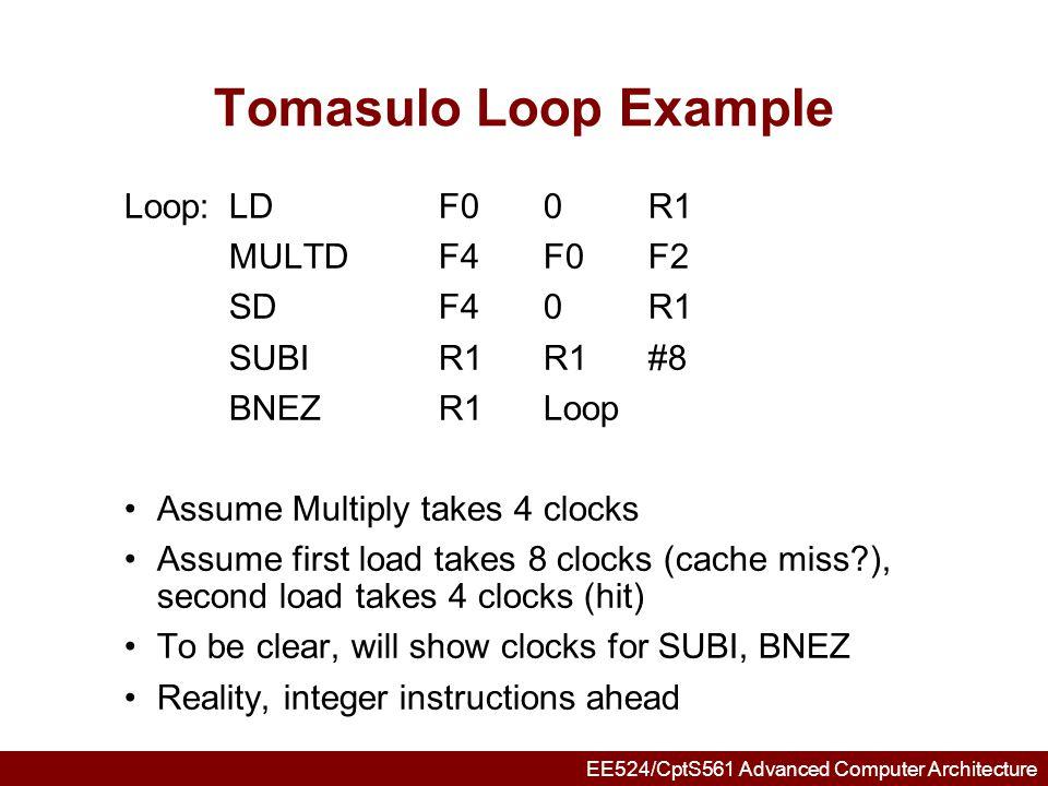 Tomasulo Loop Example Loop: LD F0 0 R1 MULTD F4 F0 F2 SD F4 0 R1