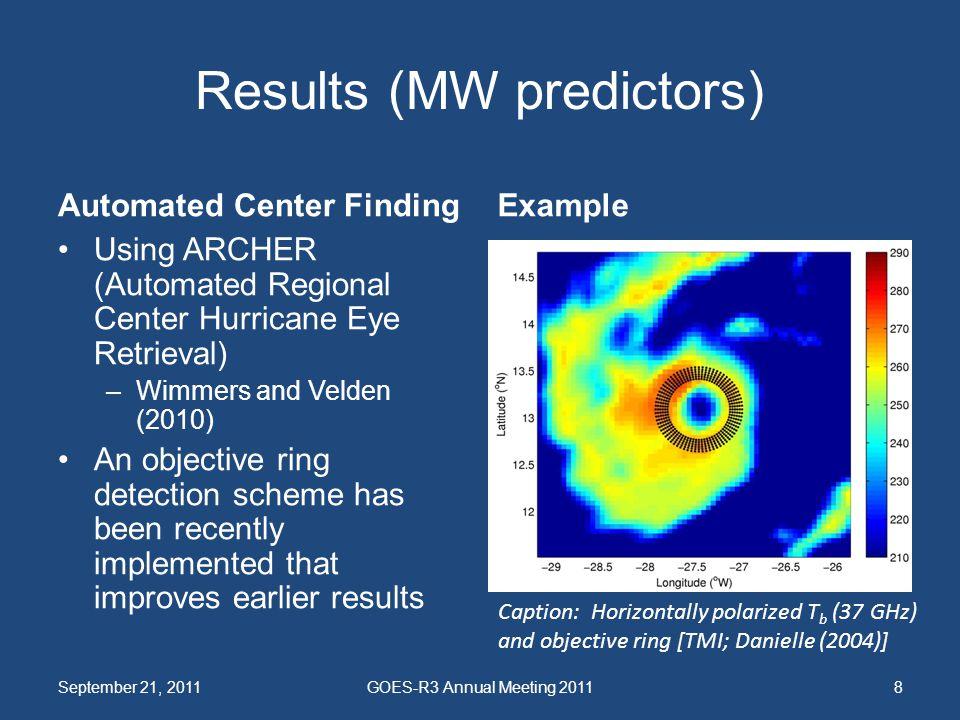Results (MW predictors)