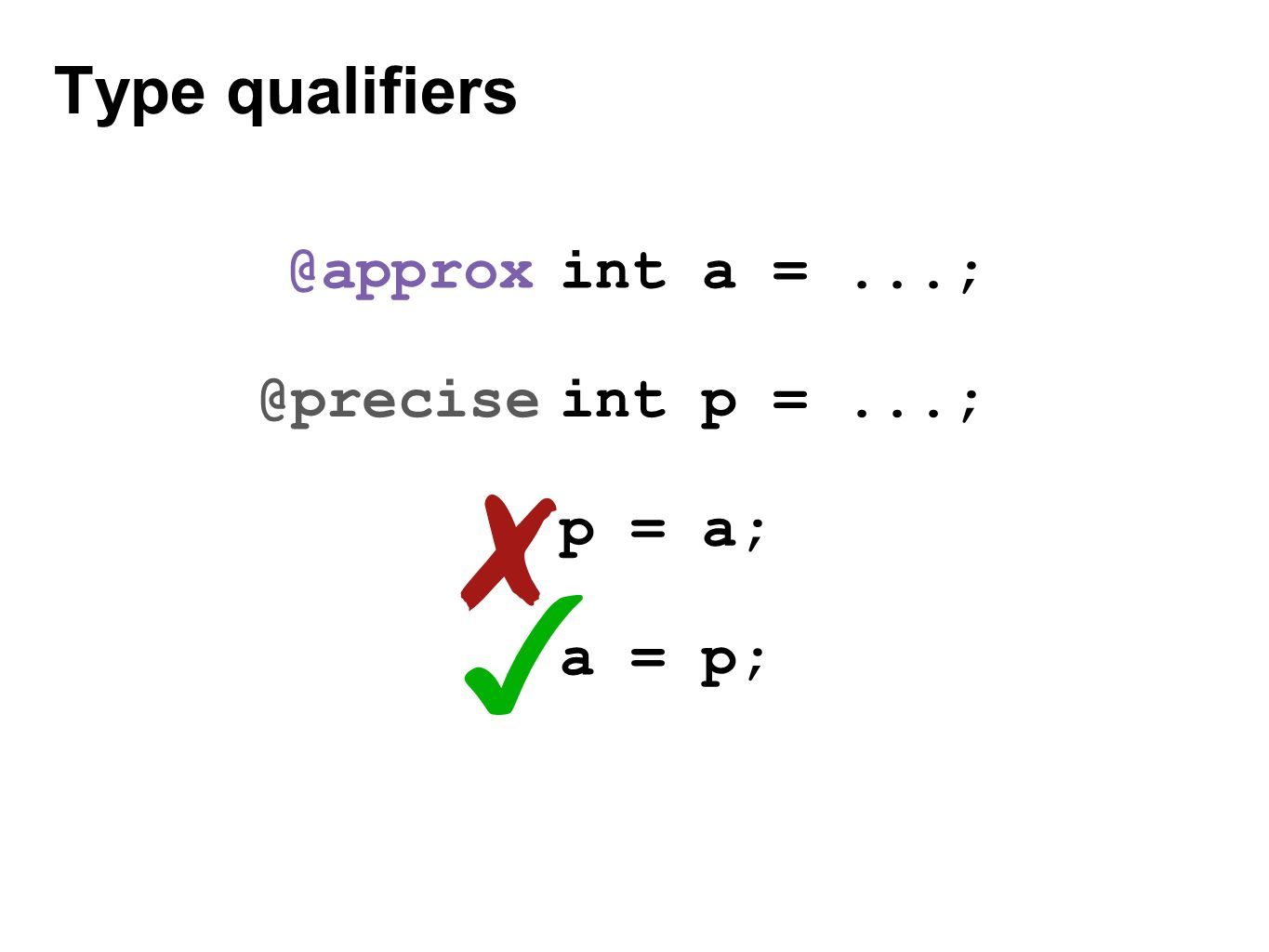 ✗ ✓ Type qualifiers @approx int a = ...; @precise int p = ...; p = a;