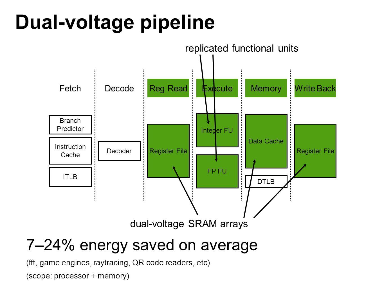 Dual-voltage pipeline