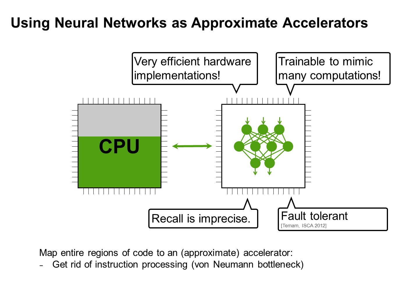 CPU Using Neural Networks as Approximate Accelerators