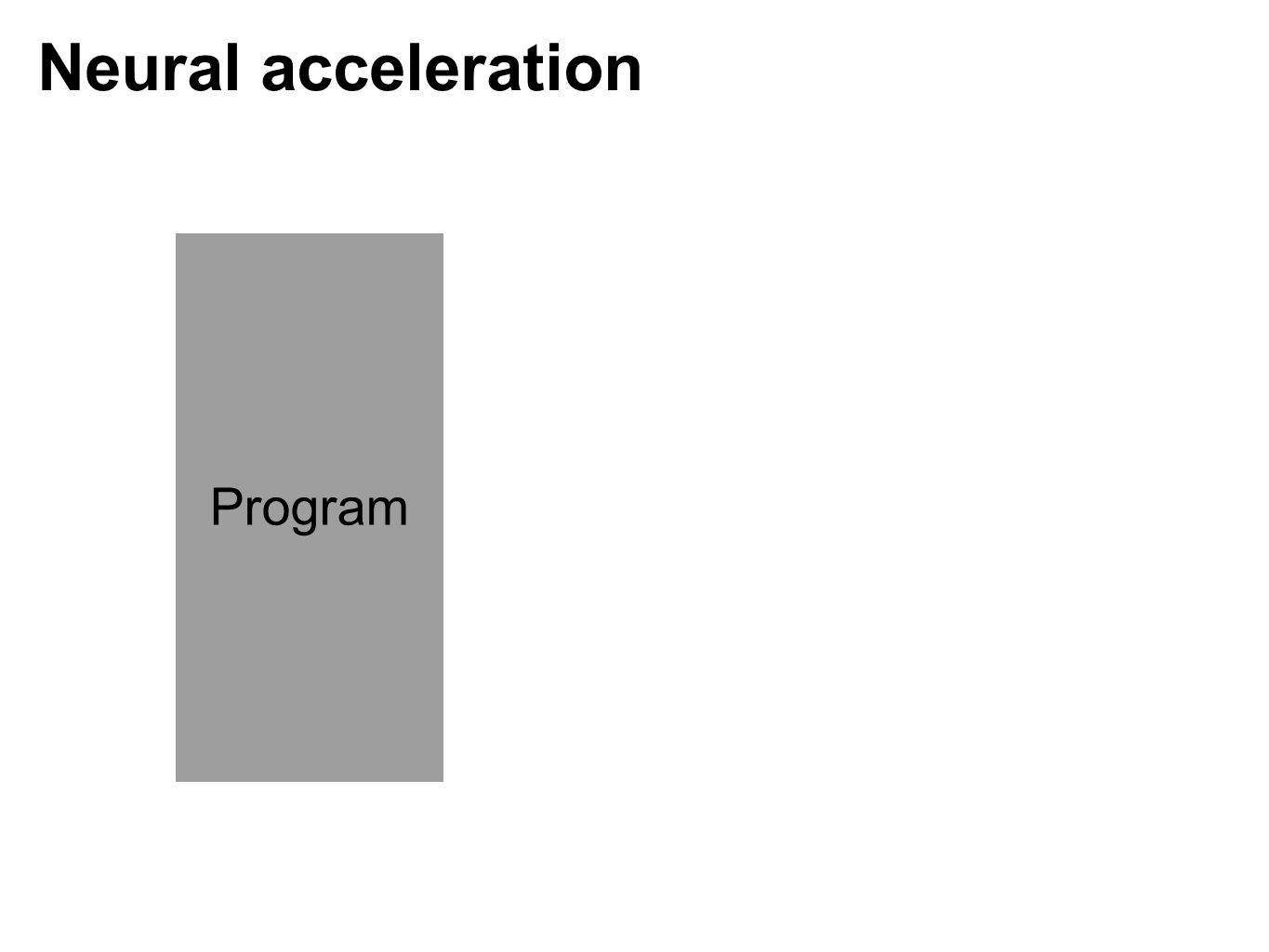 Neural acceleration HERE IS THE NEW CONTRIBUTION Program