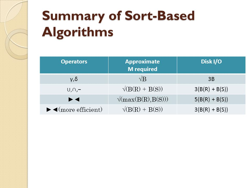 Summary of Sort-Based Algorithms