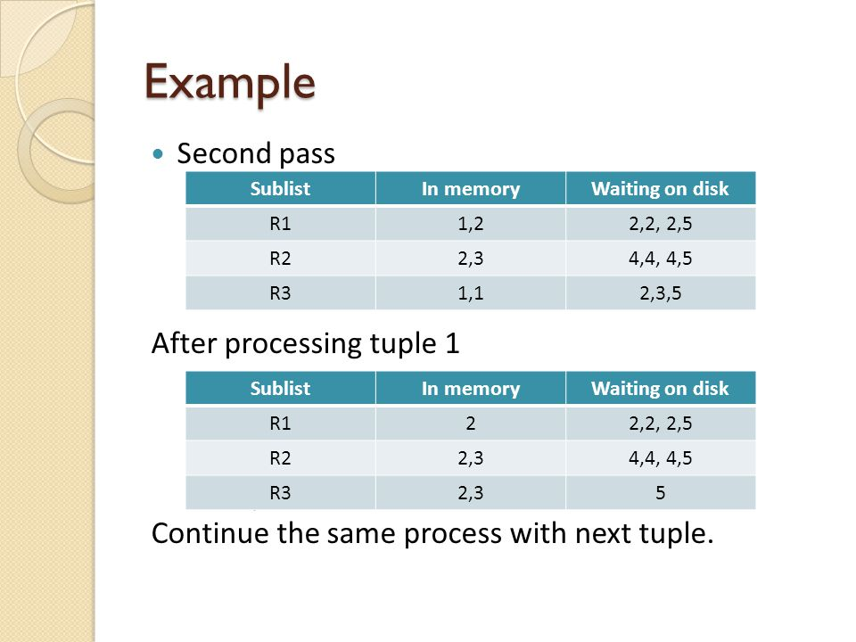 Example Second pass After processing tuple 1 Output: 1