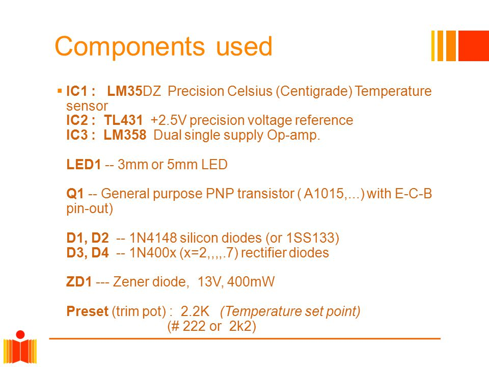 Components used