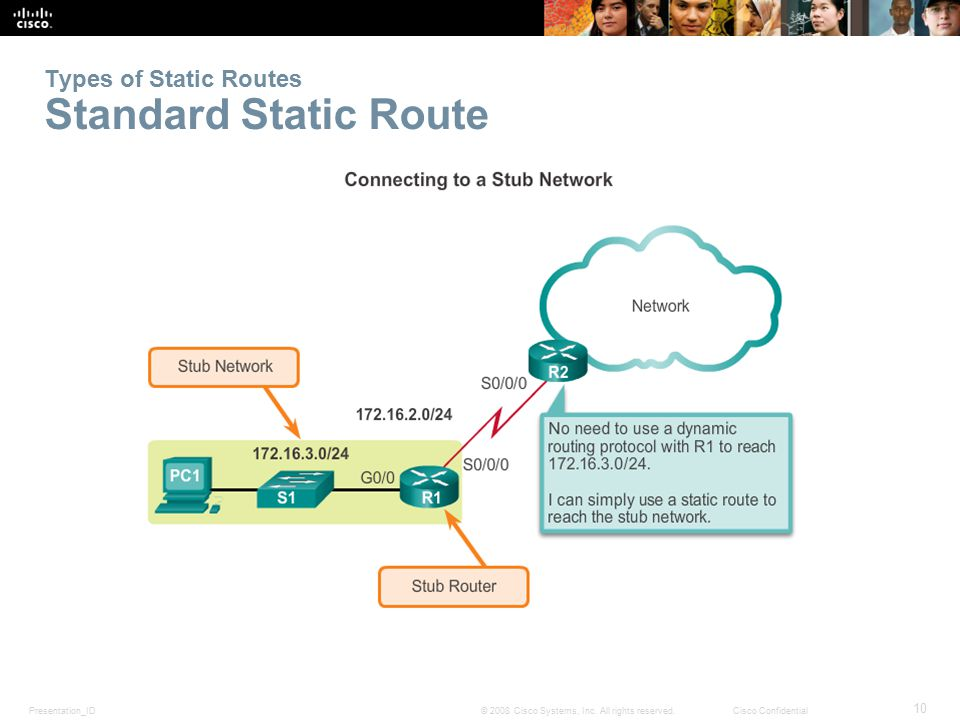 Types of Static Routes Standard Static Route