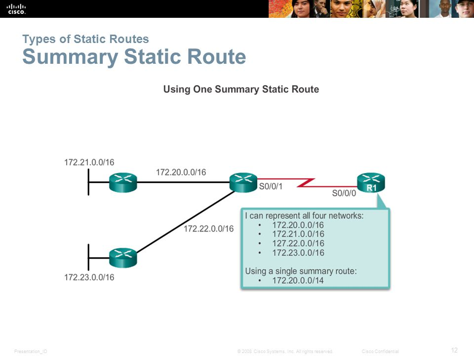 Types of Static Routes Summary Static Route