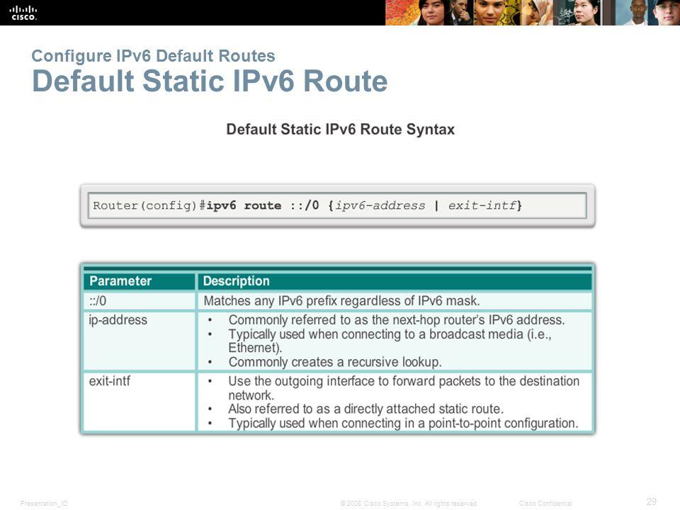 Configure IPv6 Default Routes Default Static IPv6 Route