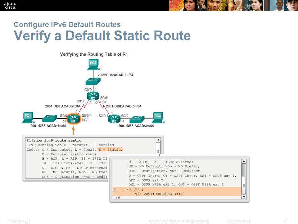Configure IPv6 Default Routes Verify a Default Static Route
