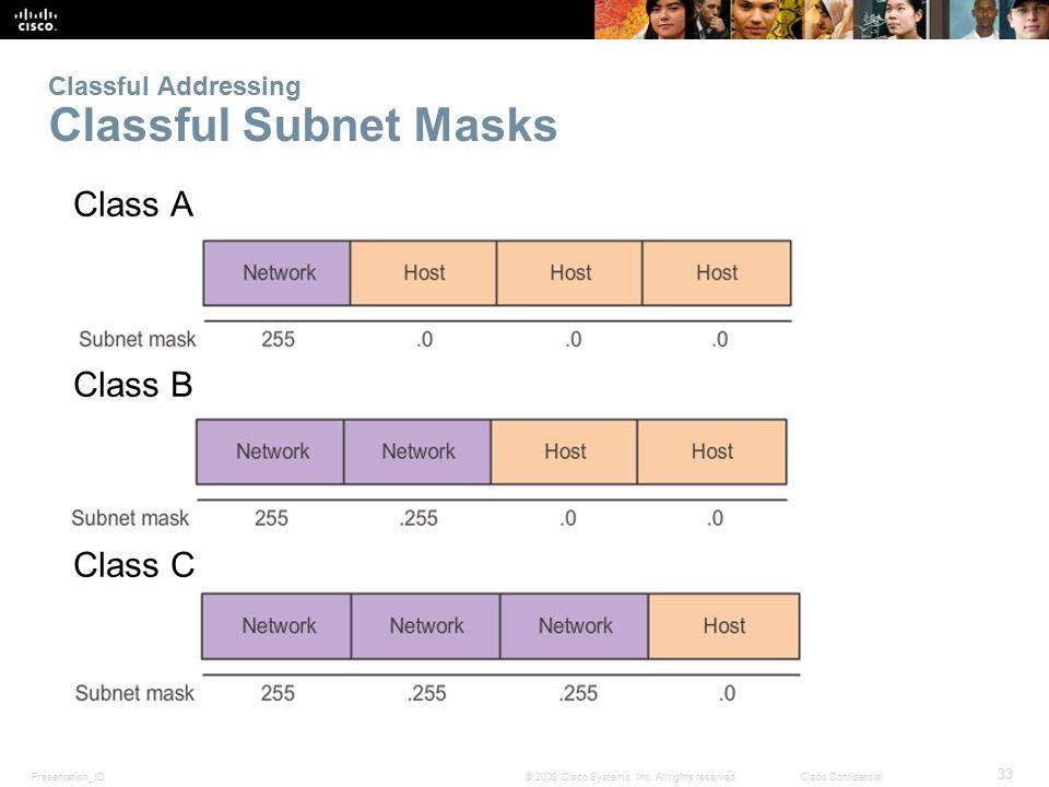 Classful Addressing Classful Subnet Masks