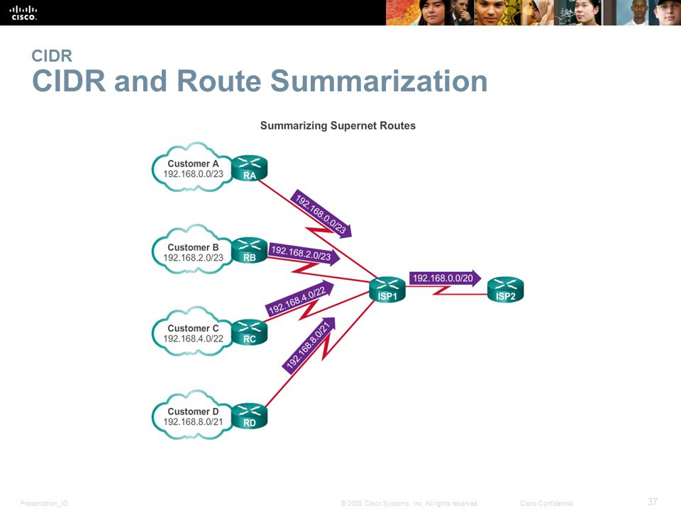 CIDR CIDR and Route Summarization