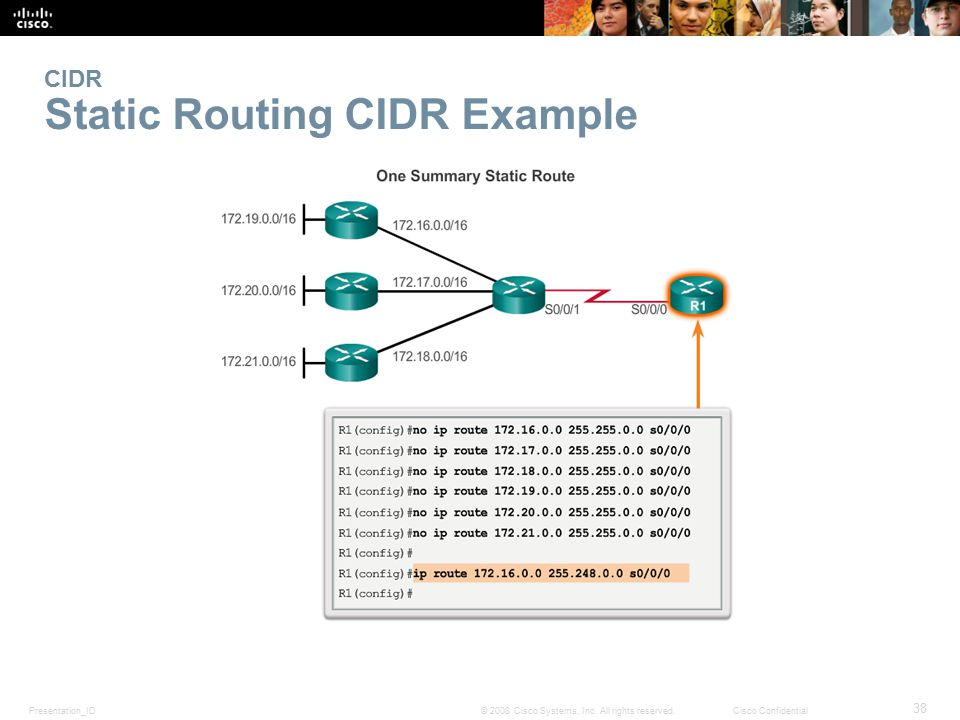 CIDR Static Routing CIDR Example