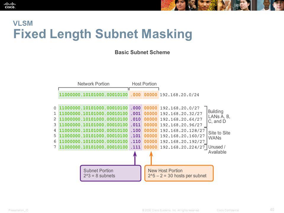 VLSM Fixed Length Subnet Masking