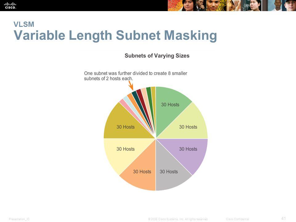 VLSM Variable Length Subnet Masking