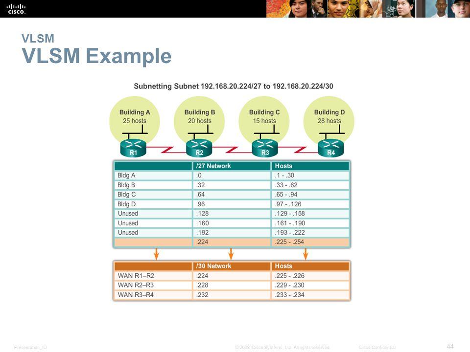 VLSM VLSM Example 6.3.3.5 VLS