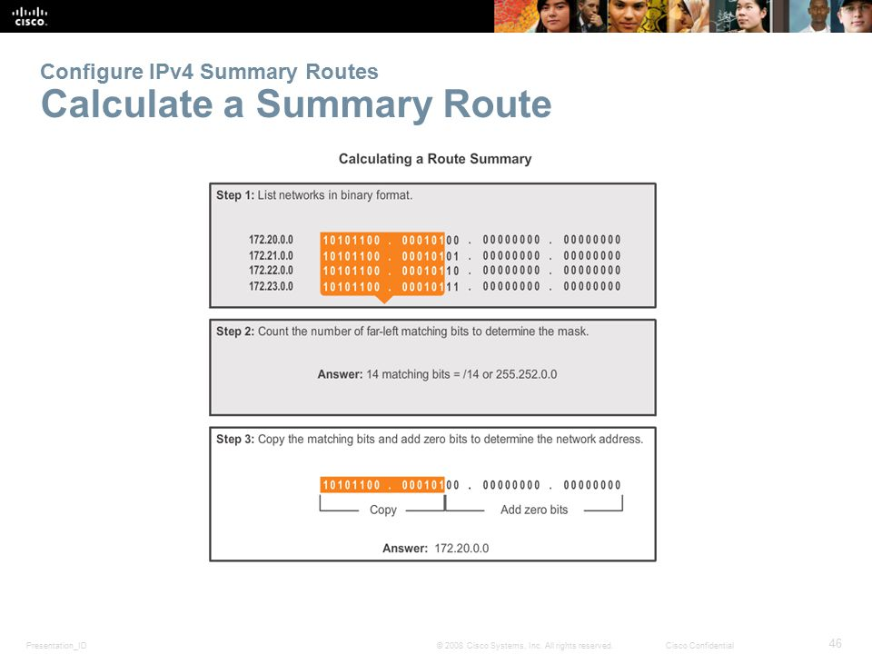 Configure IPv4 Summary Routes Calculate a Summary Route